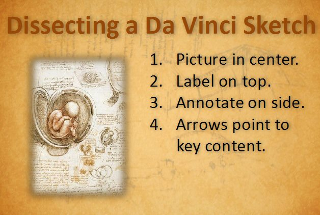 DaVinci made 13 000 sketches in his life