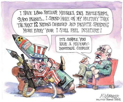 Military–industrial complex